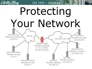Protecting Your Network