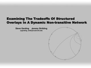 Examining The Tradeoffs Of Structured Overlays In A Dynamic Non-transitive Network
