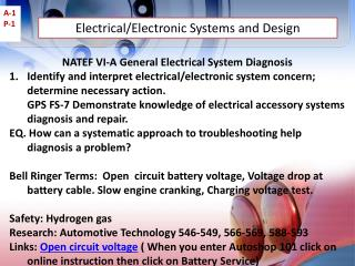Electrical/Electronic Systems and Design