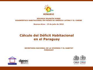 Cálculo del Déficit Habitacional  en el Paraguay