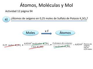 Átomos, Moléculas y Mol