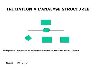 INITIATION A L�ANALYSE STRUCTUREE