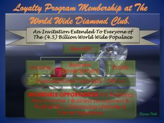 Loyalty Program Membership at The World Wide Diamond Club.