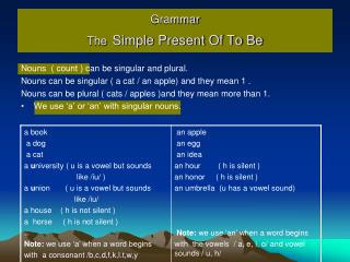 Grammar The Simple Present Of To Be