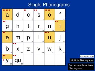 Single Phonograms