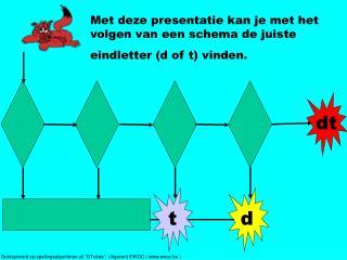 Met deze presentatie kan je met het volgen van een schema de juiste eindletter (d of t) vinden.