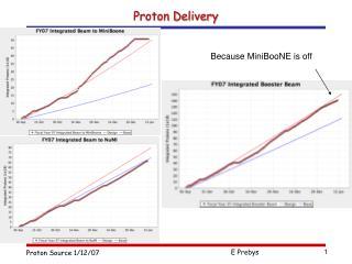 Proton Delivery