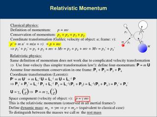 Relativistic Momentum