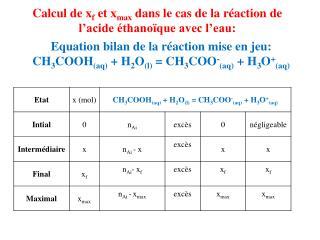Calcul de x f  et x max  dans le cas de la réaction de l'acide éthanoïque avec l'eau:
