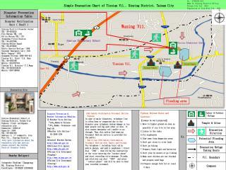 Simple Evacuation Chart of Tiesian Vil., Sinying District, Tainan City