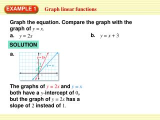 Graph linear functions