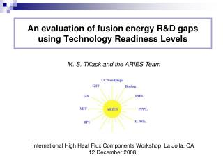 An evaluation of fusion energy RD gaps using Technology Readiness Levels