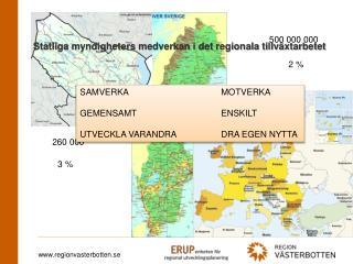 Statliga myndigheters medverkan i det regionala tillväxtarbetet