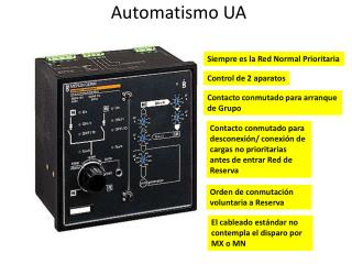 Automatismo UA