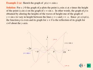 Example 2 (a) Sketch the graph of   p(x) = x sin  x