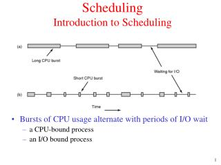 Scheduling Introduction to Scheduling