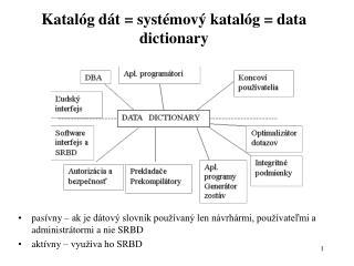 Katalóg dát = systémový katalóg = data dictionary