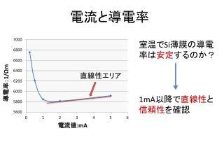 電流と導電率