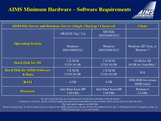 AIMS Minimum Hardware – Software Requirements