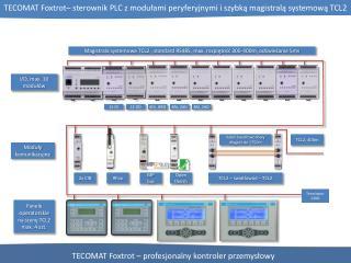 TECOMAT Foxtrot– sterownik PLC z modułami peryferyjnymi i szybką magistralą systemową TCL2