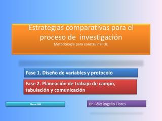 Estrategias comparativas para el      proceso de  investigación  Metodología para construir el OE