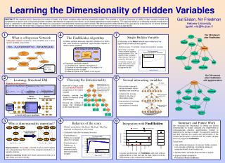 Learning the Dimensionality of Hidden Variables