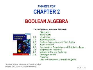 FIGURES FOR CHAPTER 2 BOOLEAN ALGEBRA
