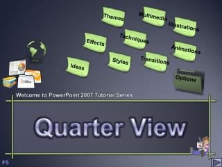 quarter view