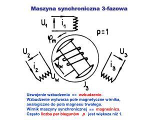 Maszyna synchroniczna 3-fazowa