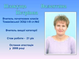 Плакуща Валентина Петрівна