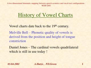 History of Vowel Charts