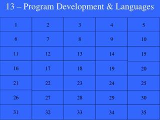 13 – Program Development & Languages
