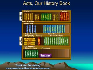 Acts, Our History Book