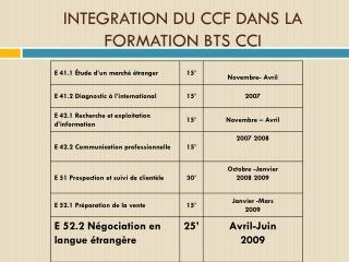 INTEGRATION DU CCF DANS LA FORMATION BTS CCI