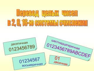 Перевод   целых   чисел   в 2, 8, 16-ю системы счисления