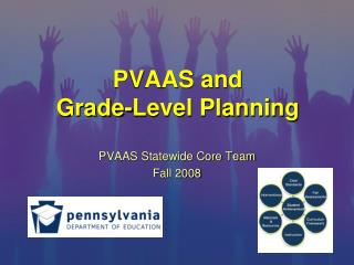 PVAAS and  Grade-Level Planning