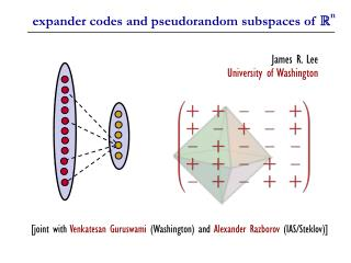 expander codes and pseudorandom subspaces of  R n