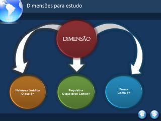 Dimensões para estudo