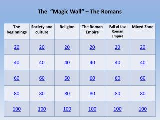 "The   "" Magic Wall"" – The Romans"