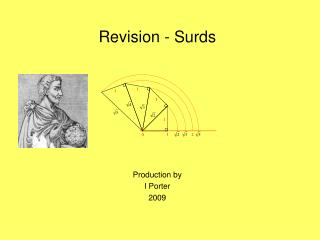 Revision - Surds