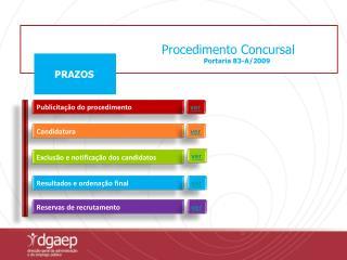 Procedimento Concursal Portaria 83-A/2009