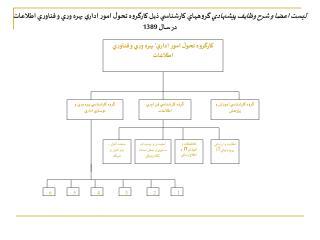 كارگروه تحول امور اداري' بهره وري و فناوري اطلاعات