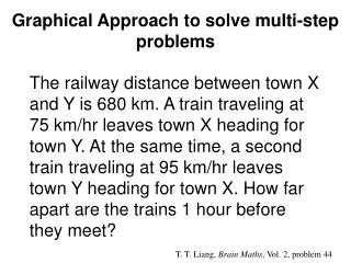Graphical Approach to solve multi-step problems