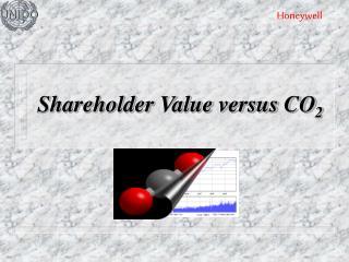 Shareholder Value versus CO 2