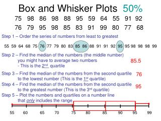 Box and Whisker Plots   50%