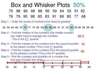 Box and Whisker Plots   50%