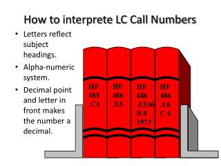 How to  interprete  LC  Call Numbers