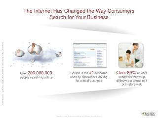 The Internet Has Changed the Way Consumers               Search for Your Business