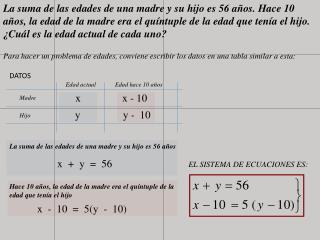 Para hacer un problema de edades, conviene escribir los datos en una tabla similar a esta: