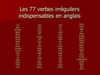 Les 77 verbes irréguliers indispensables en anglais